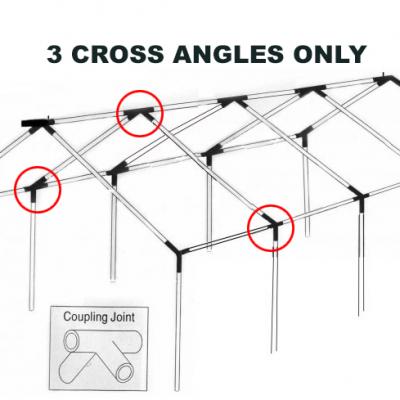 1 column angles