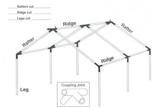3 column angles