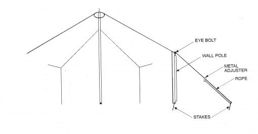 how to set up wall tent