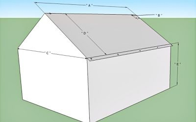 Measuring a Wall Tent for a Frame